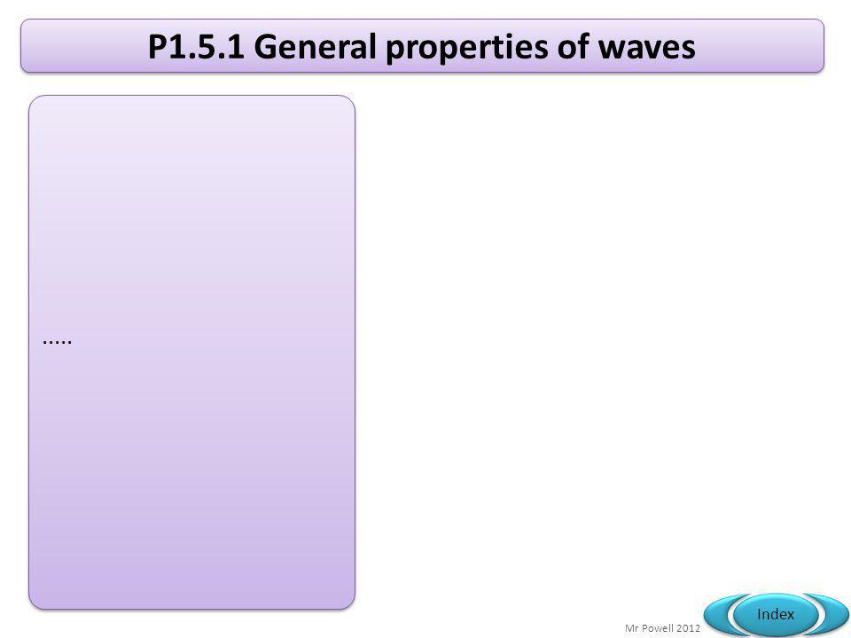 P1.5.1 General properties of waves
