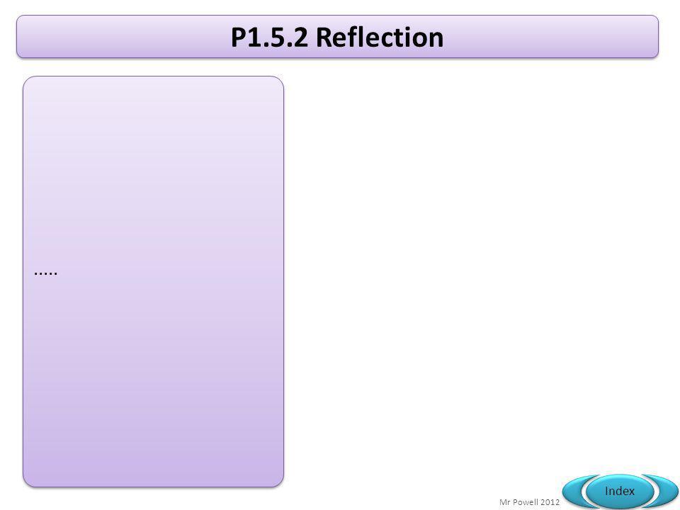 P1.5.2 Reflection .....