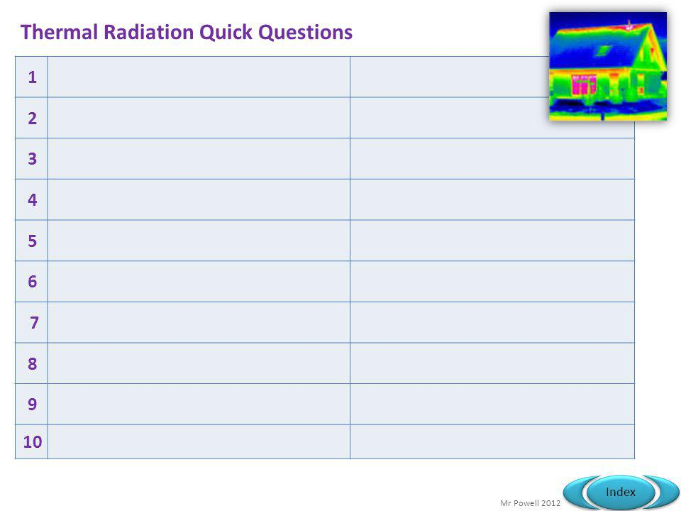 Thermal Radiation Quick Questions