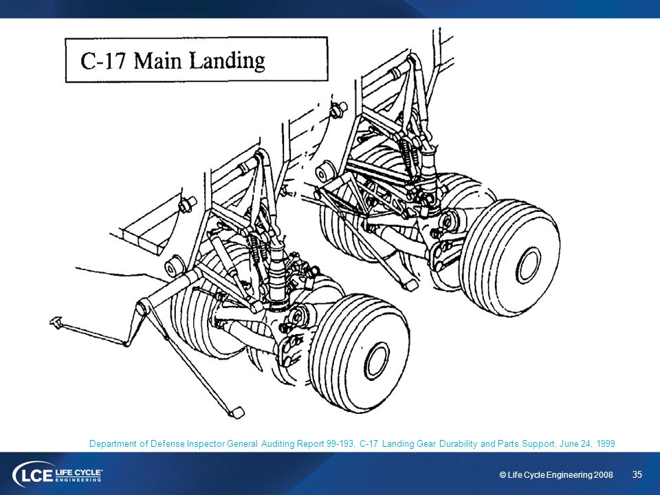 Department of Defense Inspector General Auditing Report 99-193, C-17 Landing Gear Durability and Parts Support, June 24, 1999