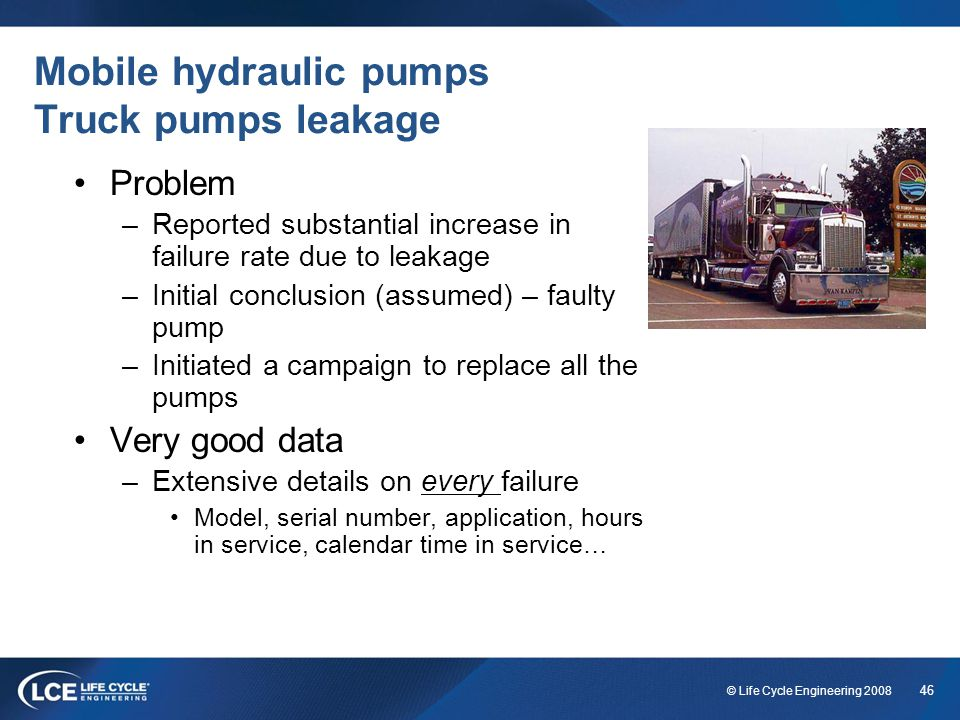 Mobile hydraulic pumps Truck pumps leakage