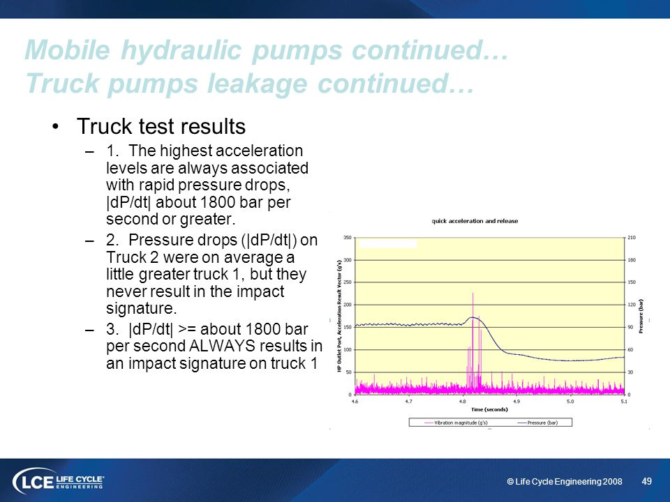 Mobile hydraulic pumps continued… Truck pumps leakage continued…