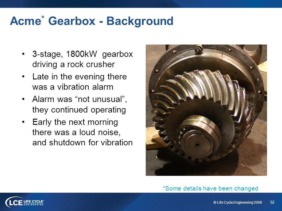 Acme* Gearbox - Background