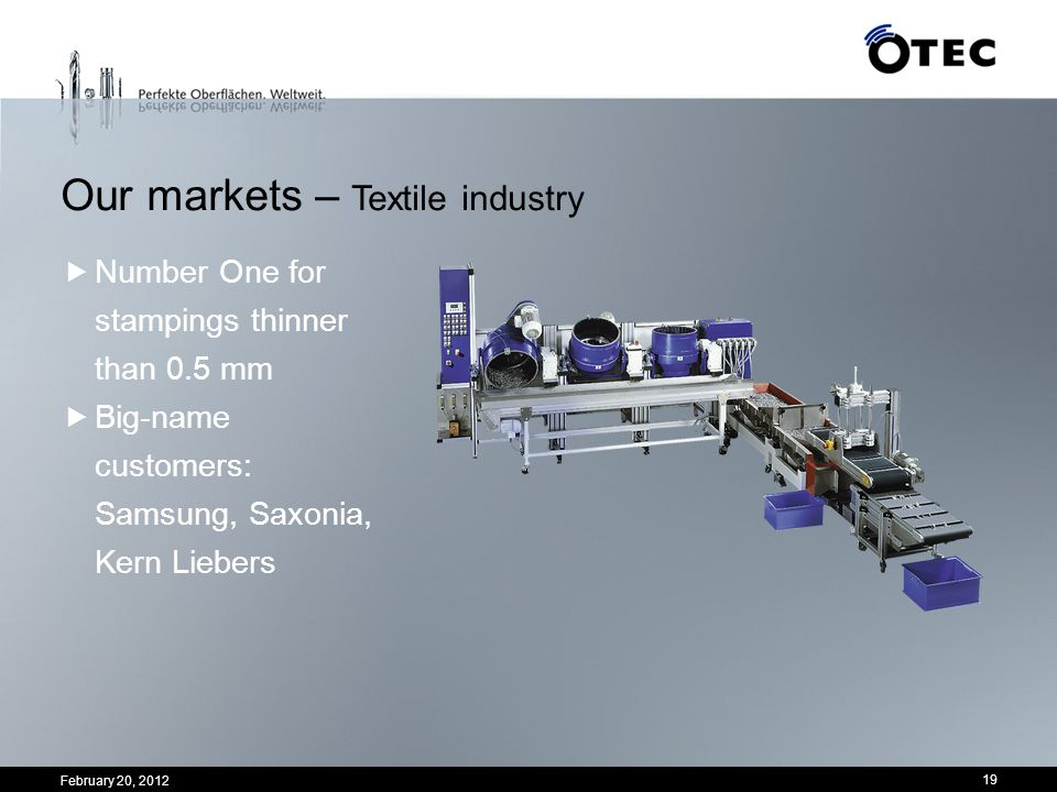 Our markets – Textile industry