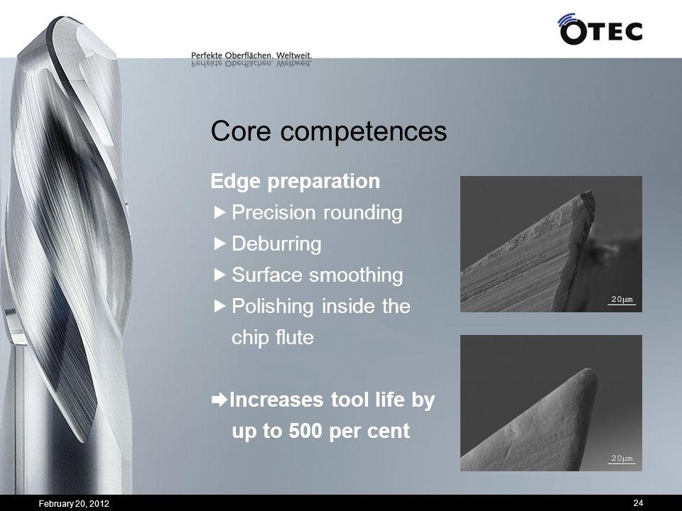 Core competences Edge preparation Precision rounding Deburring