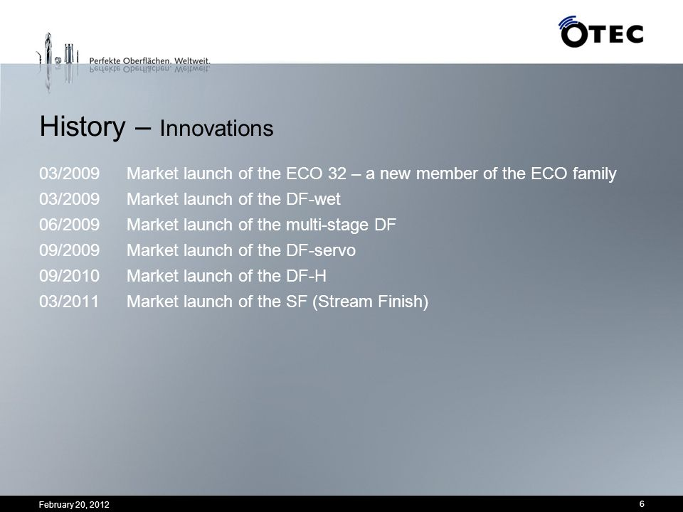 History – Innovations 03/2009 Market launch of the ECO 32 – a new member of the ECO family. 03/2009 Market launch of the DF-wet.