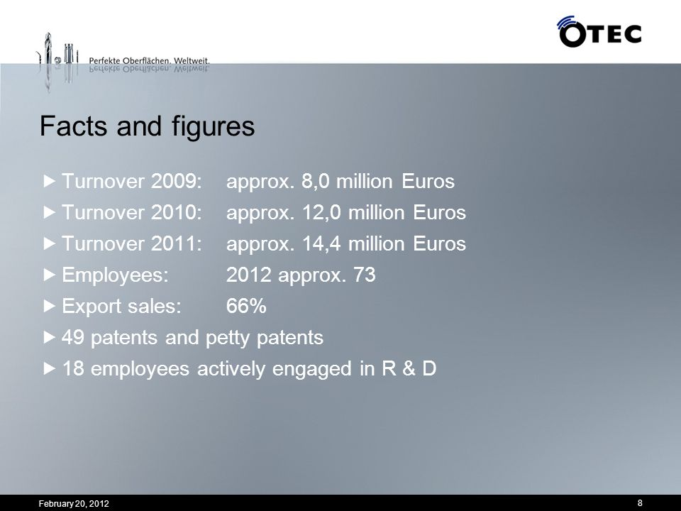 Facts and figures Turnover 2009: approx. 8,0 million Euros