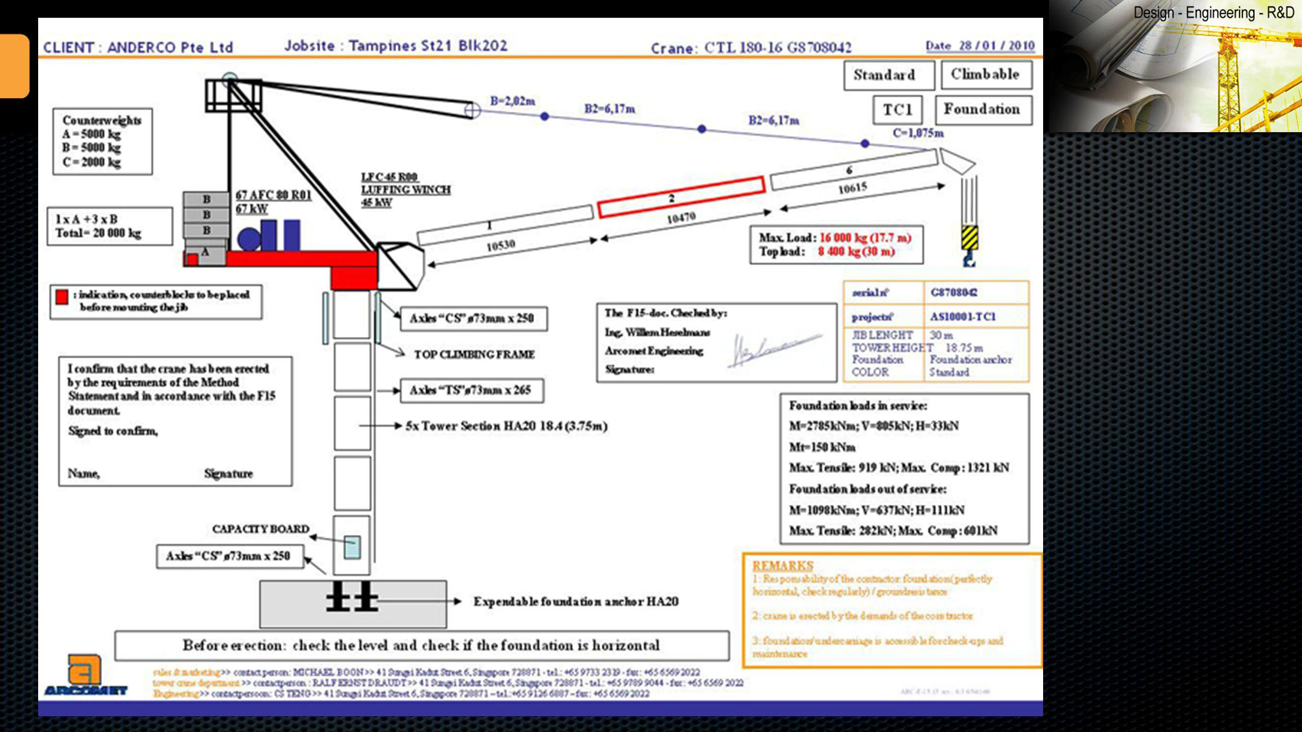 Design of the F15 document