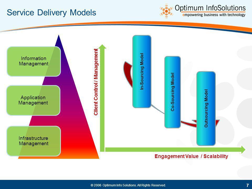 Service Delivery Models