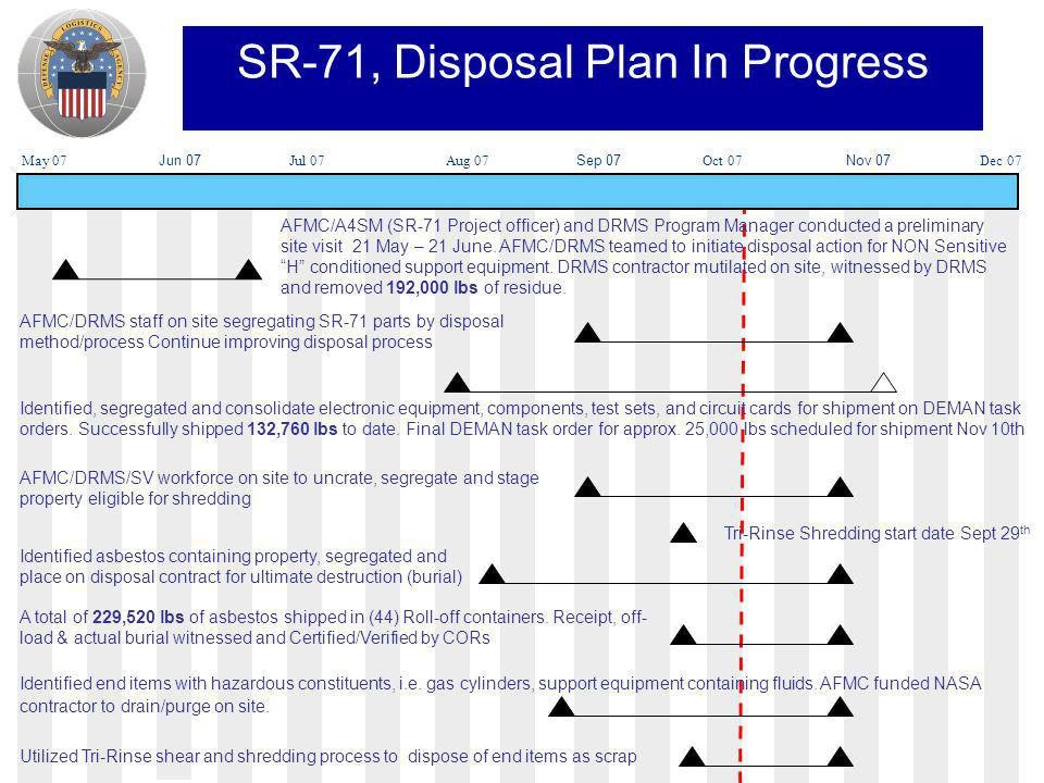 SR-71, Disposal Plan In Progress