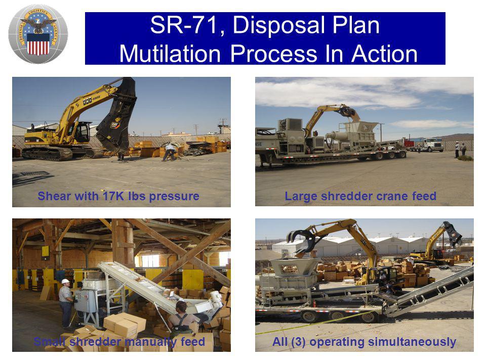 SR-71, Disposal Plan Mutilation Process In Action