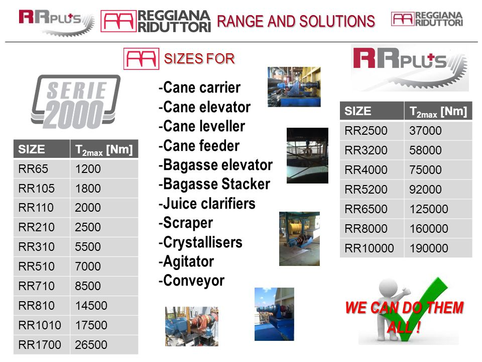 RANGE AND SOLUTIONS Cane carrier Cane elevator Cane leveller