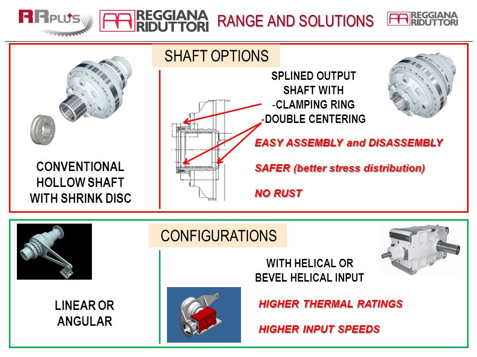 RANGE AND SOLUTIONS SHAFT OPTIONS CONFIGURATIONS