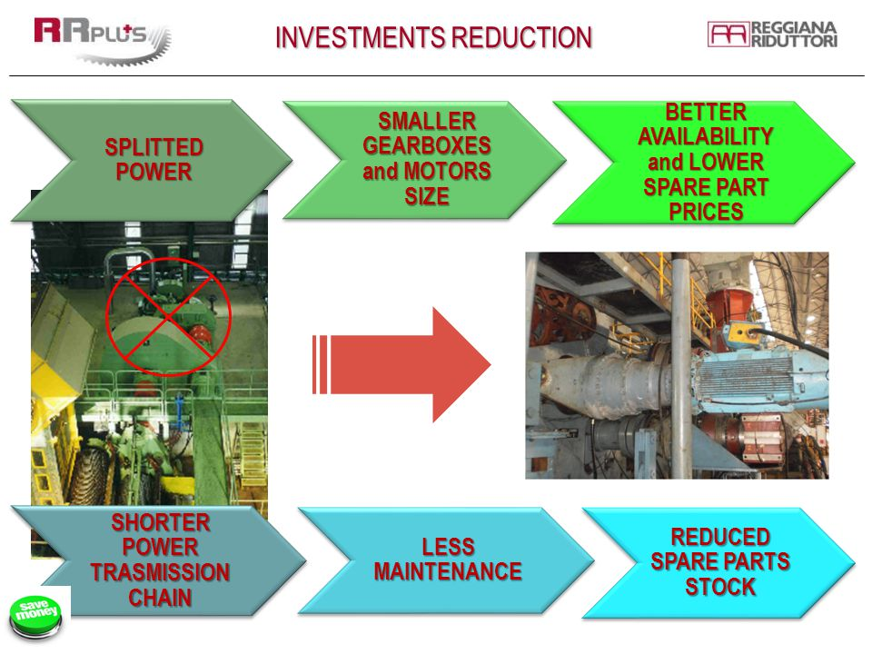 INVESTMENTS REDUCTION