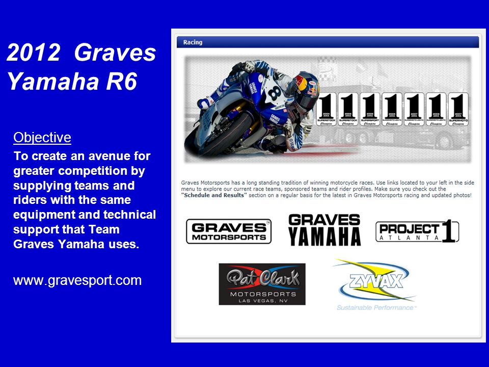 2012 Graves Yamaha R6 Objective www.gravesport.com