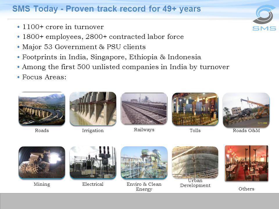 SMS Today - Proven track record for 49+ years