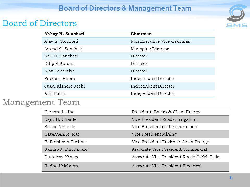 Board of Directors & Management Team