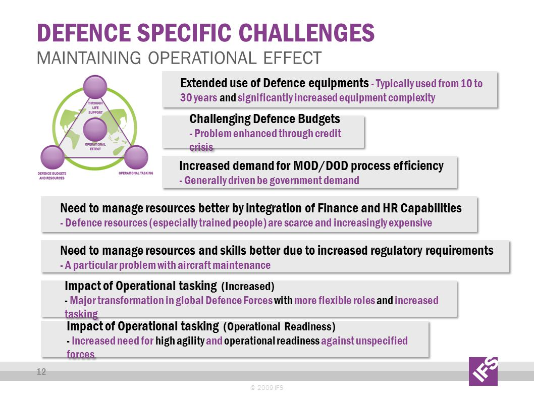 DEFENCE Specific CHALLENGES