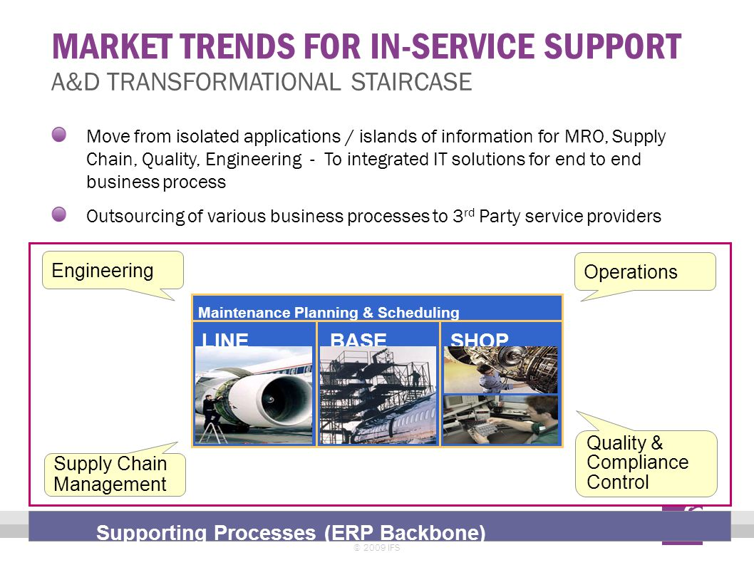 Market trends for in-service support