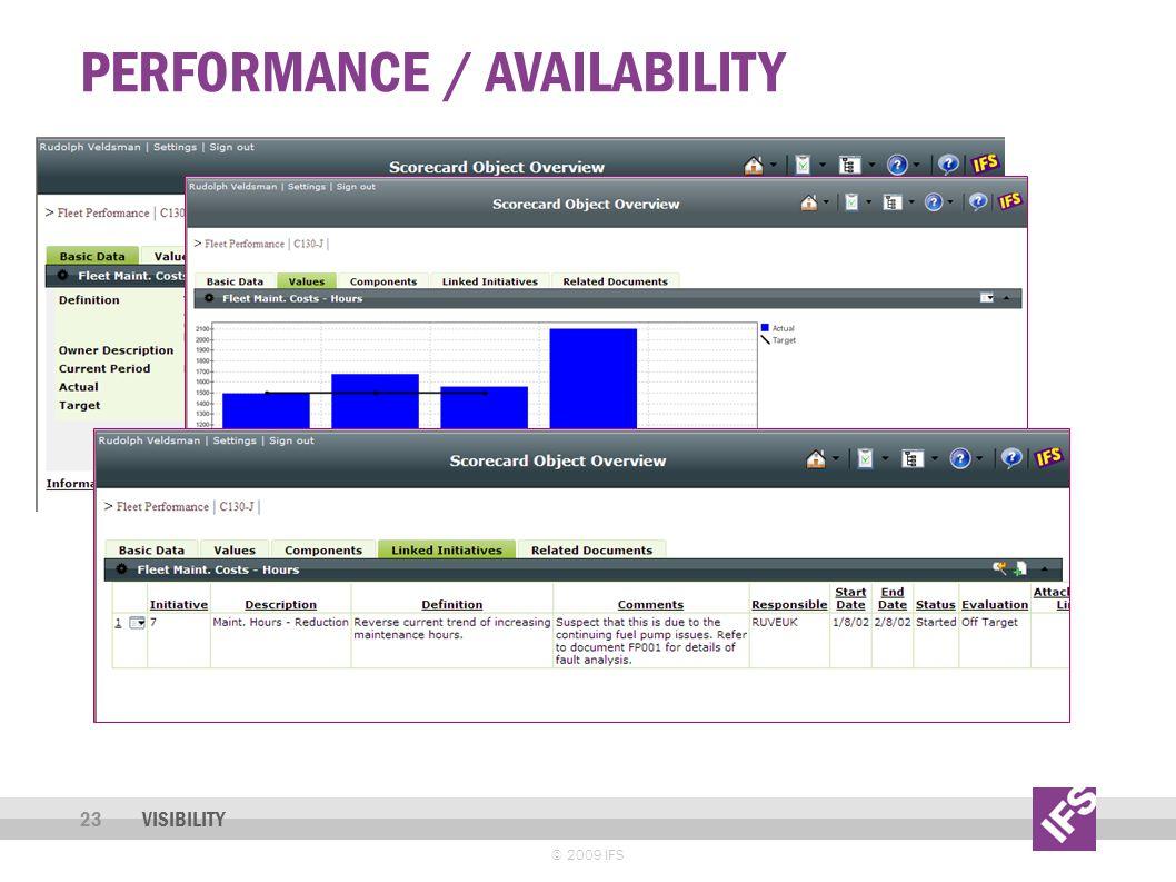 Performance / Availability