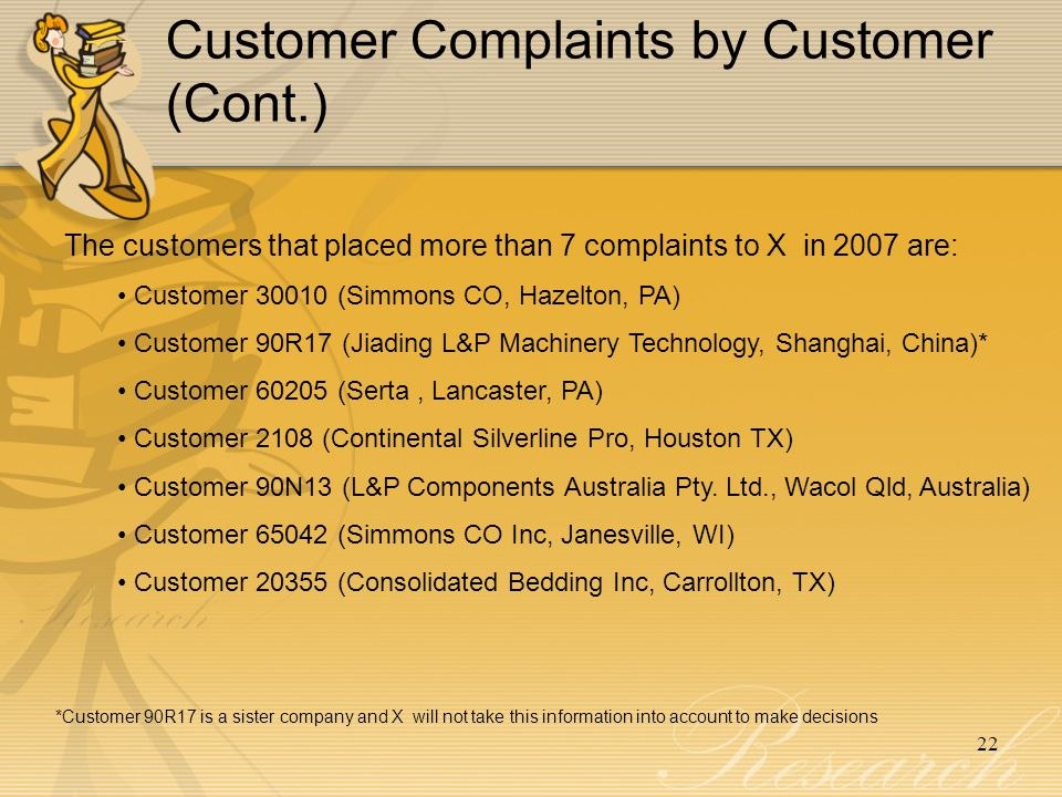 Customer Complaints by Customer (Cont.)