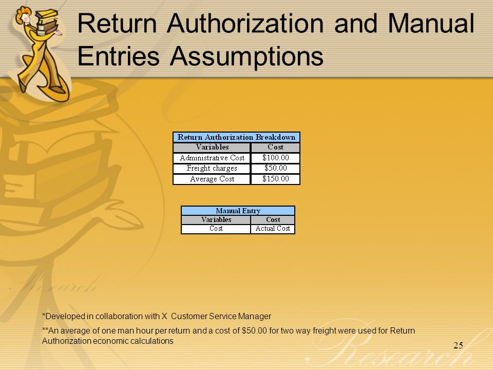 Return Authorization and Manual Entries Assumptions