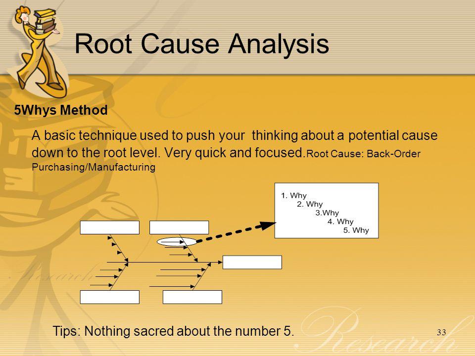 Root Cause Analysis 5Whys Method.
