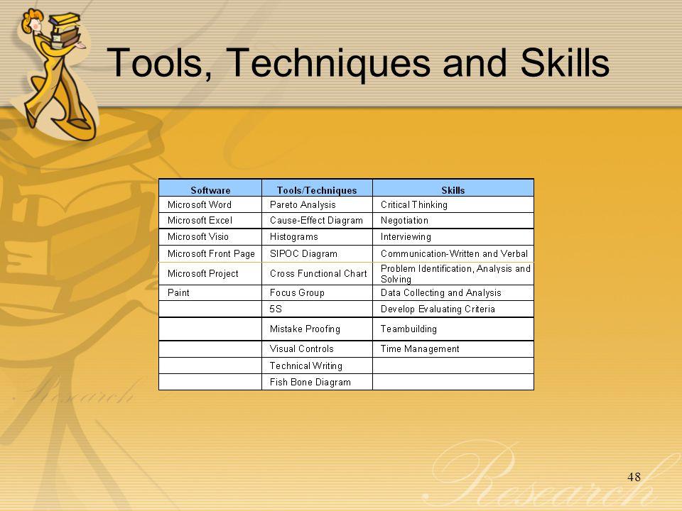 Tools, Techniques and Skills