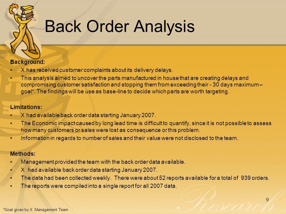 Back Order Analysis Background: