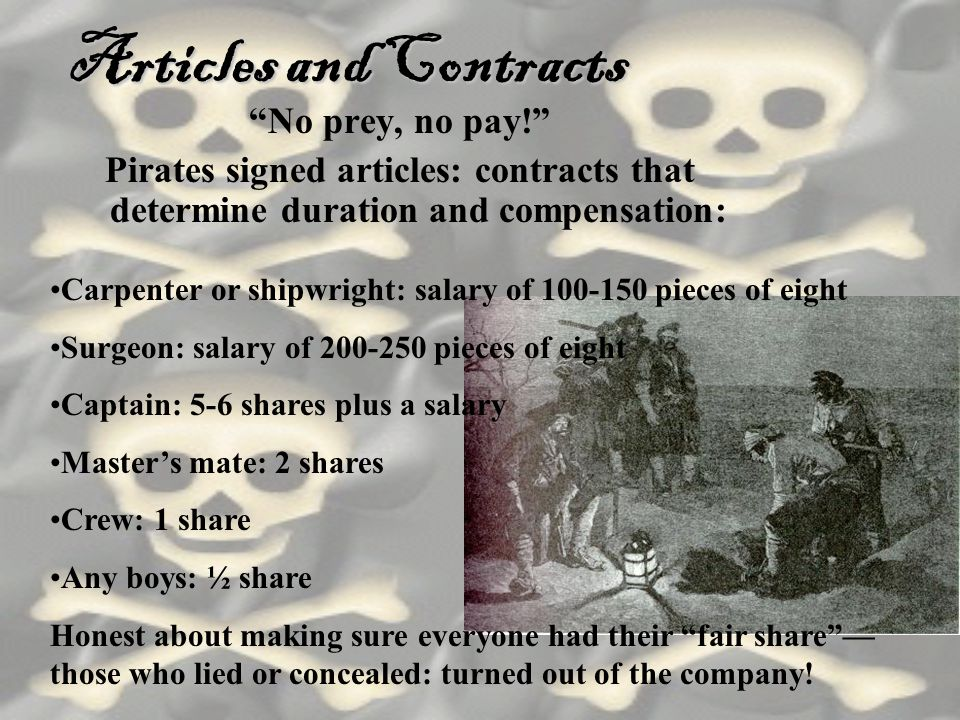 Articles and Contracts