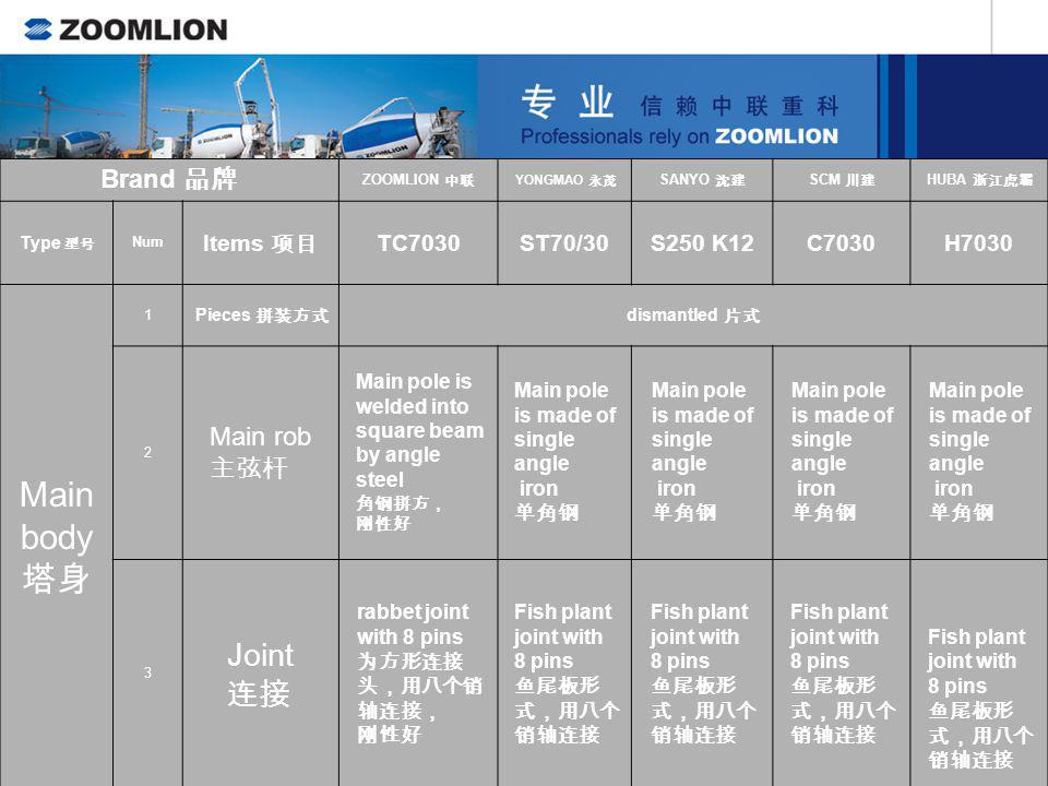 Main body 塔身 Joint 连接 Brand 品牌 Main rob 主弦杆 Items 项目 TC7030 ST70/30