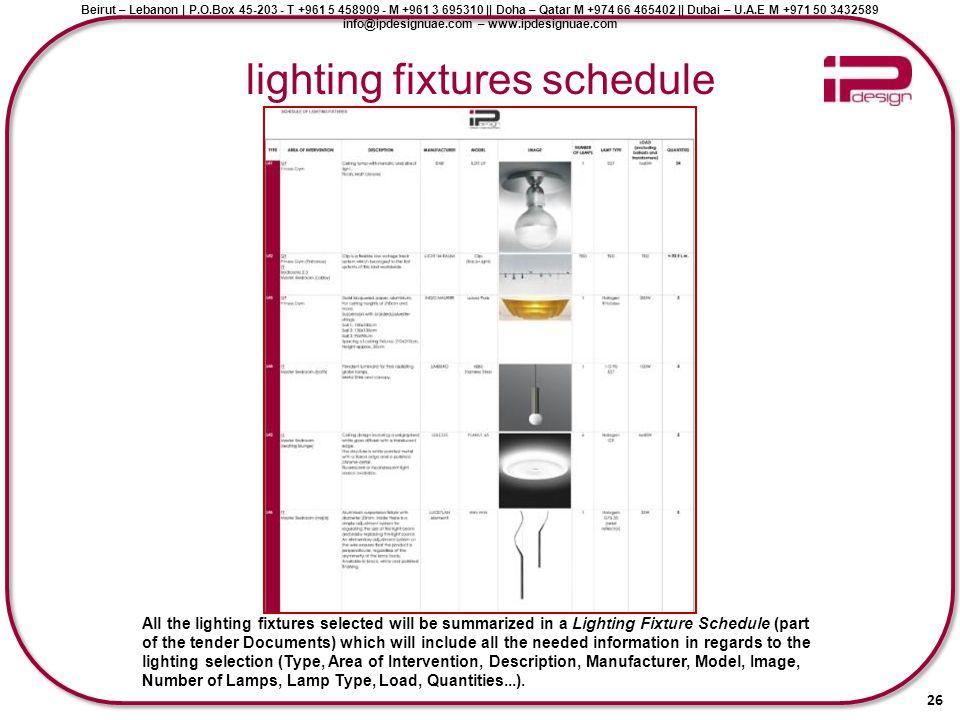 lighting fixtures schedule