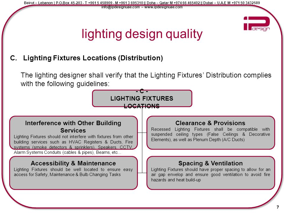 lighting design quality