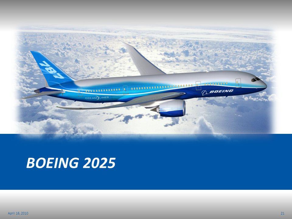 Boeing 2025