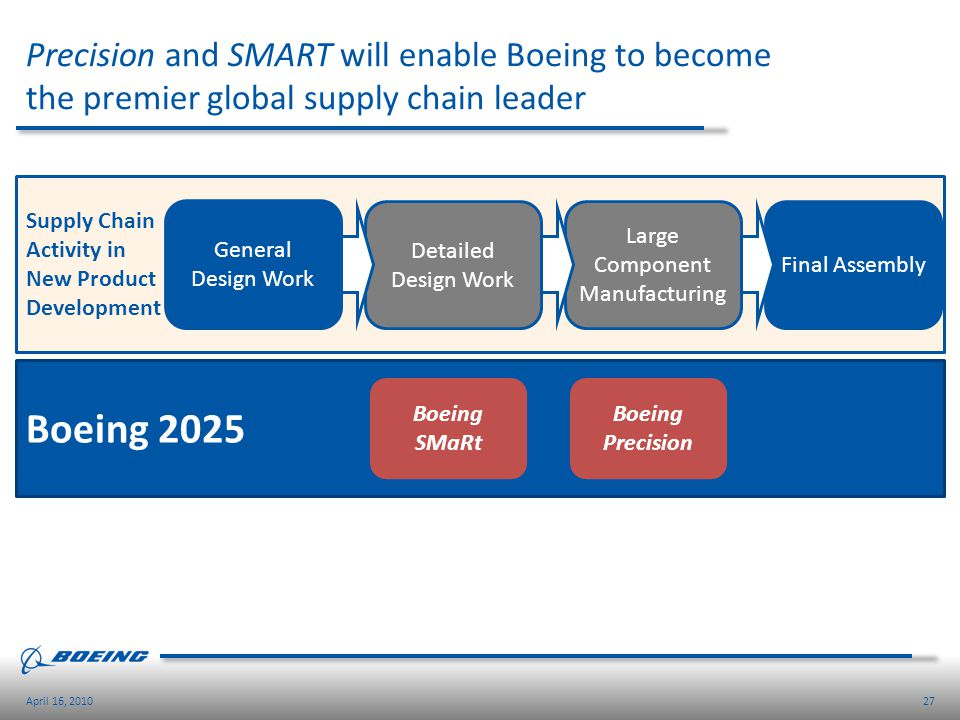 Precision and SMART will enable Boeing to become the premier global supply chain leader