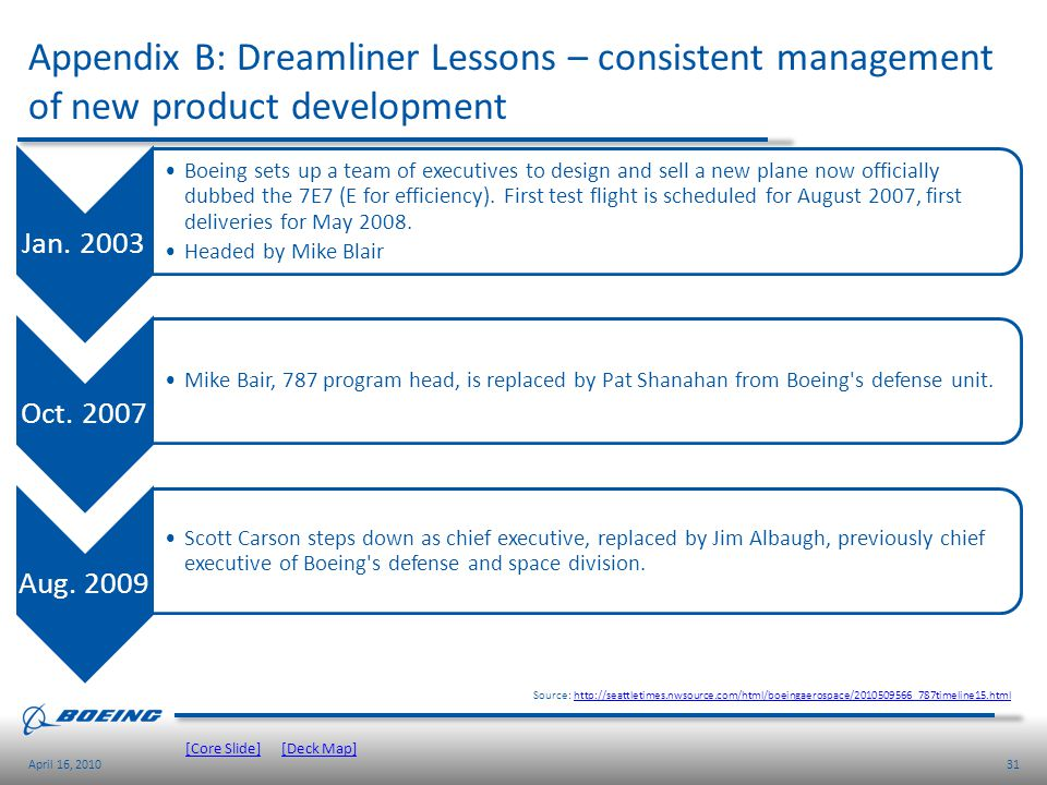 Appendix B: Dreamliner Lessons – consistent management of new product development