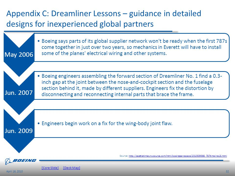 Appendix C: Dreamliner Lessons – guidance in detailed designs for inexperienced global partners