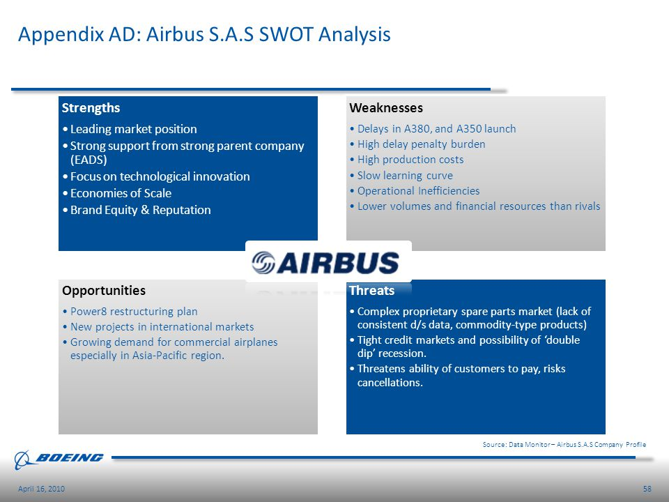 vrio analysis airbus Airbus fleet: 14 a319s 33 a320s 43 a321s 7 a340- 300s 14 a330-200s 17 a330-300s 2 a310fs 5 a330-200fs 135 total on order: 25 a321 ceo 4 a320 neo complete a swot analysis for turkish airlines drawing on what you have learned this week as well as your work.