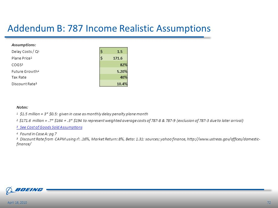 Addendum B: 787 Income Realistic Assumptions