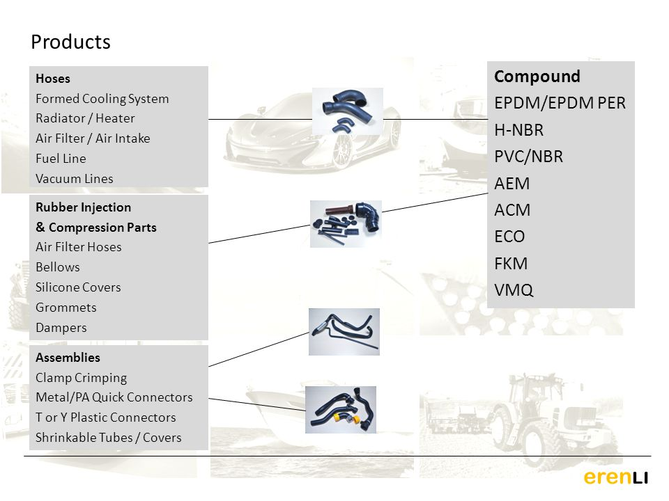 Products erenLI Compound EPDM/EPDM PER H-NBR PVC/NBR AEM ACM ECO FKM