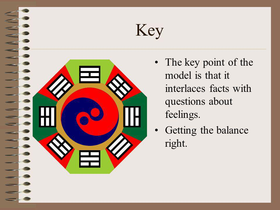 Key The key point of the model is that it interlaces facts with questions about feelings.