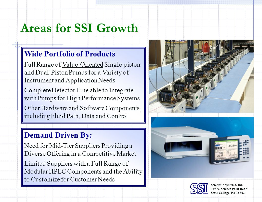 Areas for SSI Growth Wide Portfolio of Products Demand Driven By: