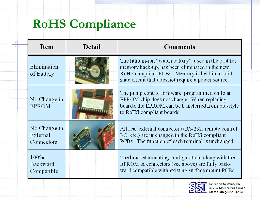 RoHS Compliance Scientific Systems, Inc. 349 N. Science Park Road