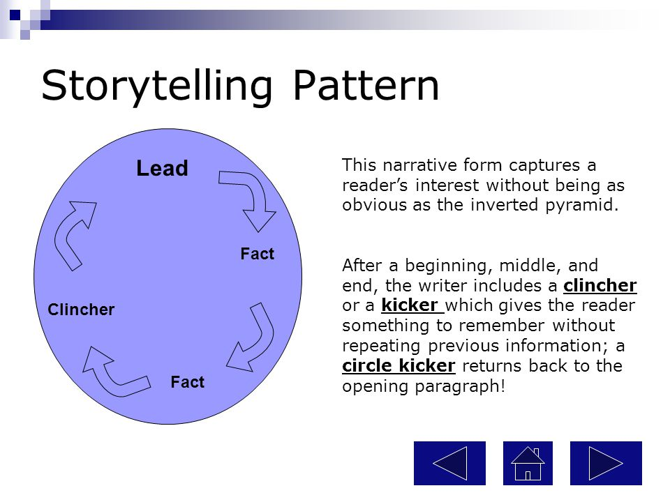 Storytelling Pattern Lead