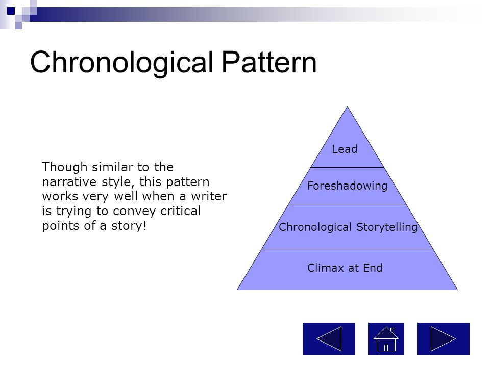 Chronological Pattern