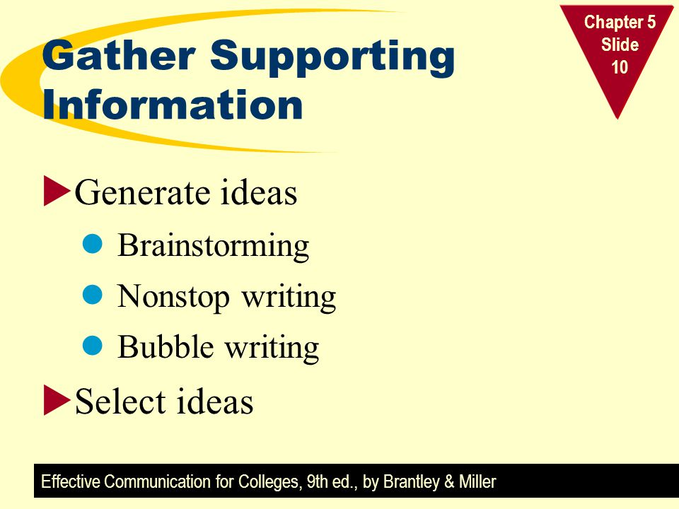 Gather Supporting Information