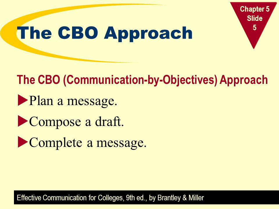 The CBO Approach Plan a message. Compose a draft. Complete a message.