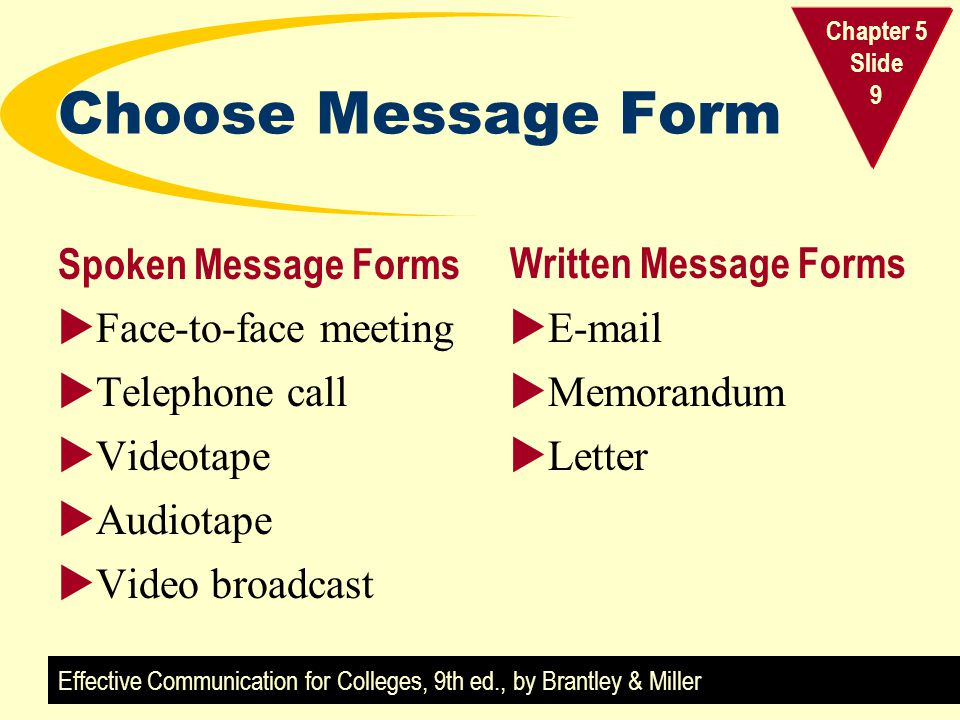Choose Message Form Spoken Message Forms Face-to-face meeting