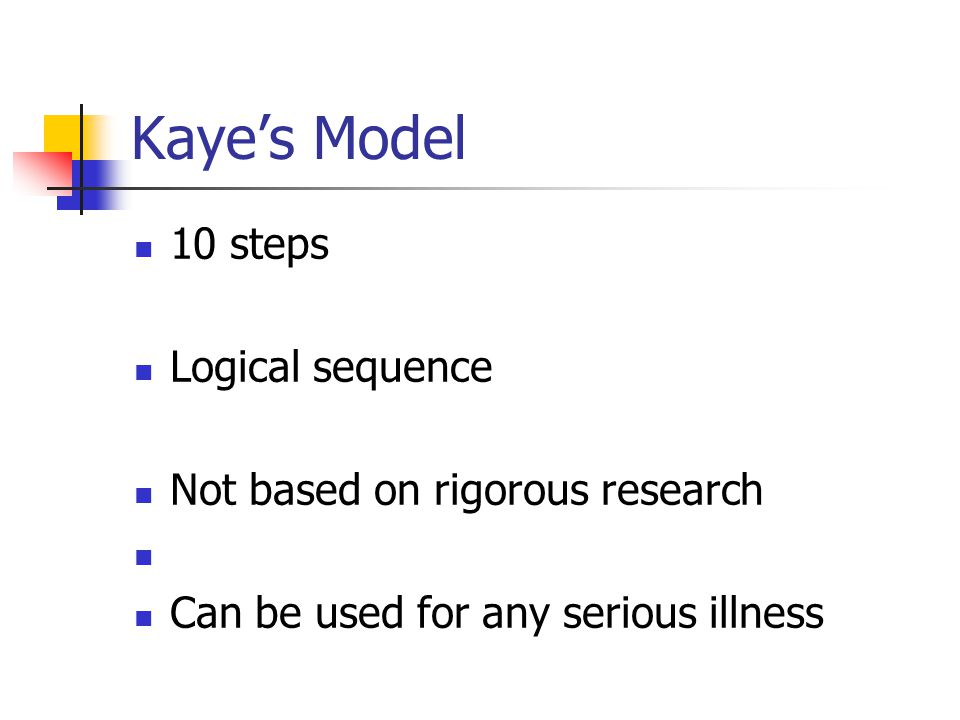 Kaye's Model 10 steps Logical sequence Not based on rigorous research