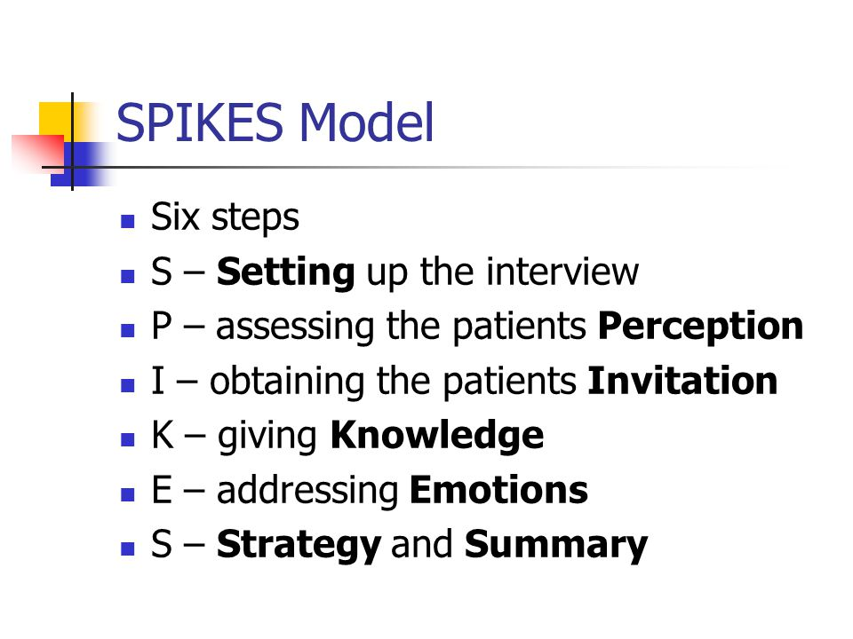 SPIKES Model Six steps S – Setting up the interview